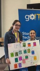 Congratulations STEM Coders!