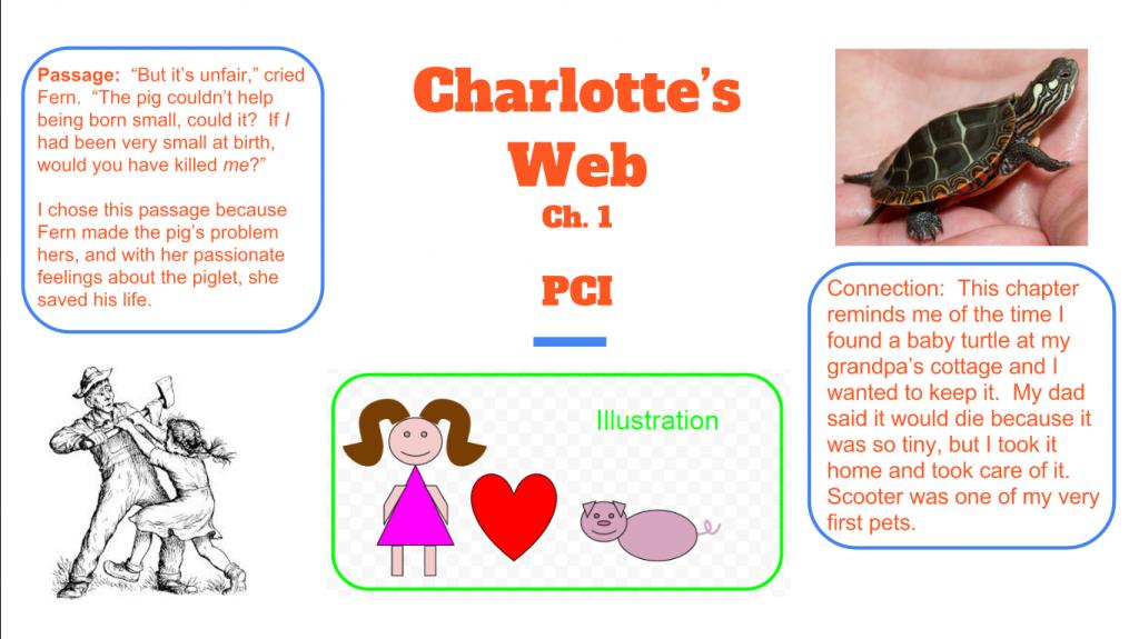 PCI slides example